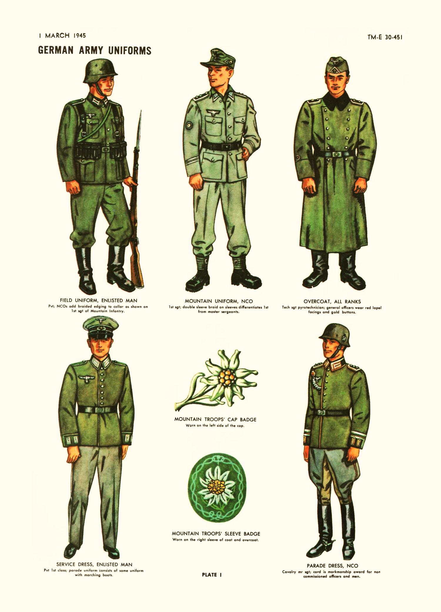 Německé uniformy a označení - Uniformní knoflíky 54d1f0164d